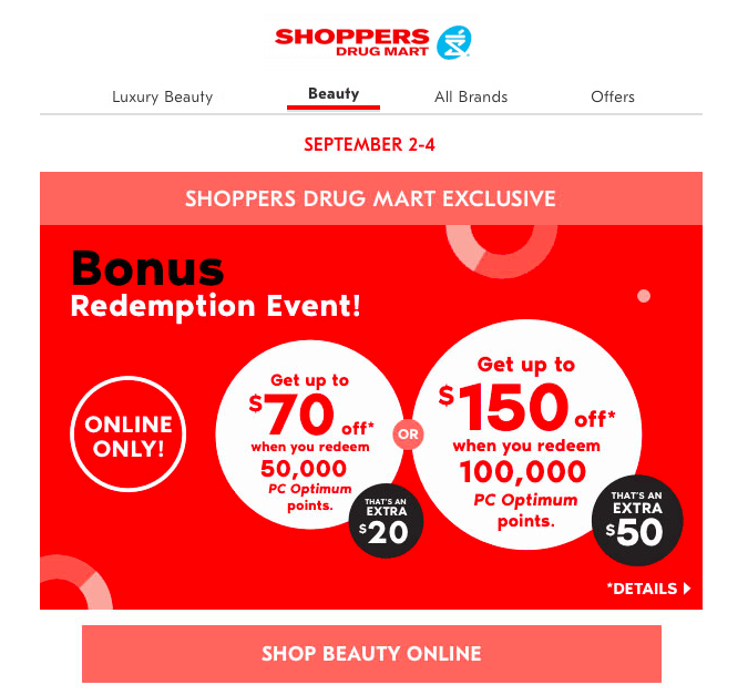 PC Optimum Spend Your Points Redemption Event
